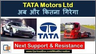 Tata Motors Target, Support & Resistance | Tata Motors Ltd analysis | Quriousbox