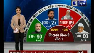 Assam Assembly Elections as per India News Chanakya exit poll