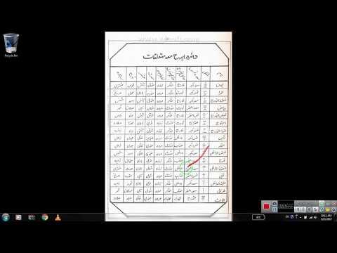 Xxx Mp4 Ilm E Ramal Daira Abadah By Masood Ali Thahim 3gp Sex