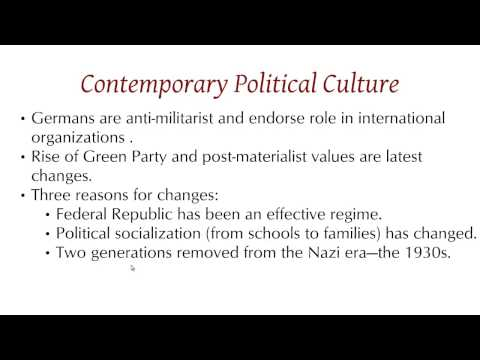 watch Germany: political economy & civic culture