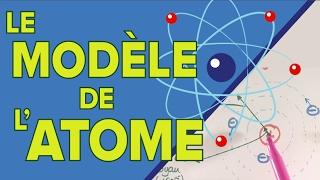 Le Modèle de l'Atome : Rutherford et Bohr - Mathrix