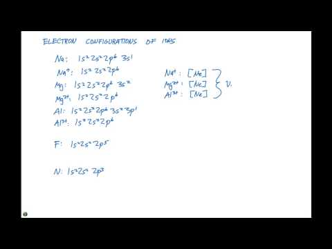 Section 6.8 Electron Configurations of Ions 3;46 1
