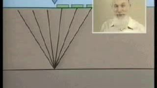 Geophysics Seismic Processing Basic