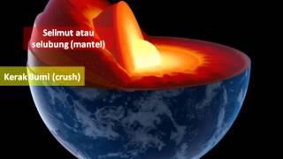 Animasi lapisan bumi