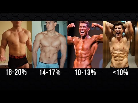 How Long Will It Take To See Your Six Pack Body Fat Calculation
