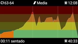 clase ciclo indoor spininng completa 2 el mar