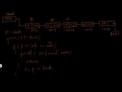 D.S Tutorial 5.6: Linked list Search function