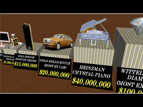 watch Price Comparison (World Most Expensive Things)