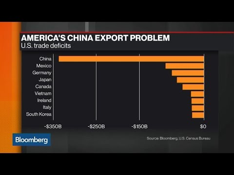 watch Here's Who Could Lose the Most in a U.S.-China Trade War