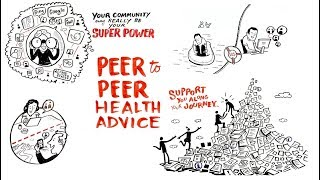 Peer to Peer Health Advice
