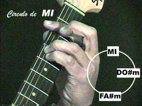 LOS CIRCULOS MUSICALES en Guitarra Electrica IN OUT STUDIO CD. ACUÑA
