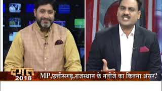 EFFECTS OF 5 STATE ASSEMBLY ELECTION RESULT WITH SANJAY MISHRA