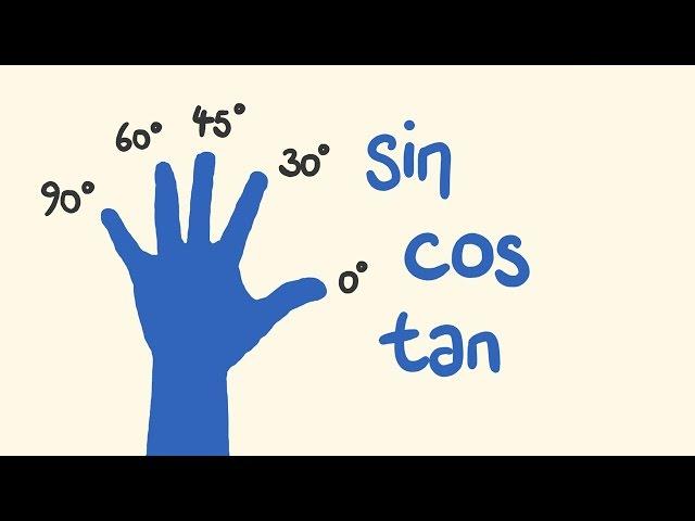 Trick for doing trigonometry mentally!