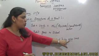 PARA JUMBLES ( ENGLISH) CONCEPT SESSION FOR SSC CAT CLAT IBPS