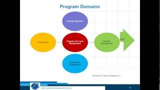 Program Management Methodology - PgMP Certification Overview