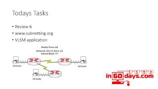 CCNA in 60 Days - Day 21