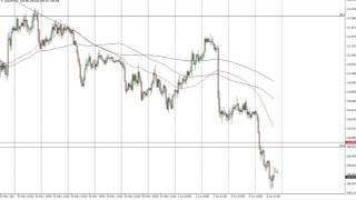 USD/JPY Technical Analysis for June 07 2017 by FXEmpire.com