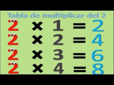 Multiplication Table Number 2 in Spanish for Children Tabla de Multiplicar del Número 2 Para Niños