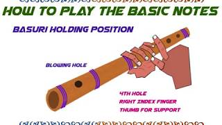 Learn Flute Step by Step : Tutorial 1
