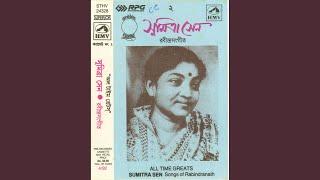 Chander Hasir Bandh Bhengechhe