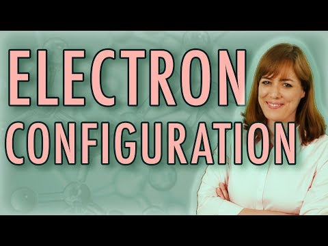 Chemistry: How to Write Electron Configuration | Homework Tutor