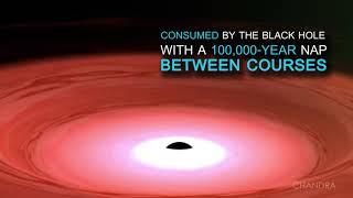 A Quick Look at SDSS J1354+1327