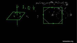 مغناطیس ۱۰- میدان مغناطیسی ناشی از پیچه حامل جریان