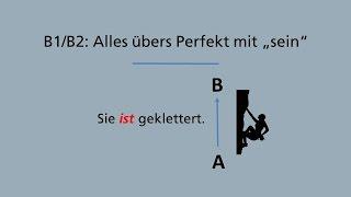 B2 - Alles übers Perfekt mit