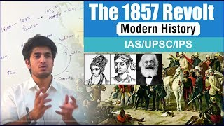 The 1857 Revolt lecture in Hindi- Anuj Garg Coaching - IAS/UPSC