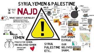 THE PROPHECY OF SYRIA & YEMEN - Imran Hosein Animated