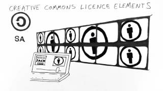 PINAB: HOW TO - Creative Commons License Work