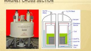 PPT Presentation On NMR instrumentation