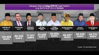 8 Caleg DPR RI Terpilih Dapil Kaltim | Konferensi Pers Tim Pemanangan Irwan