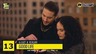 Prambors Top 40 Week of May 6, 2017 Lagu Terbaru Terpopuler Saat Ini