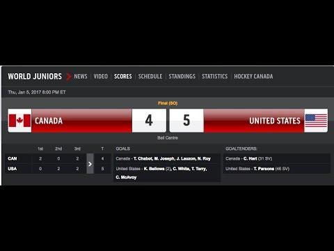 USA vs Canada IIHF World Jr.