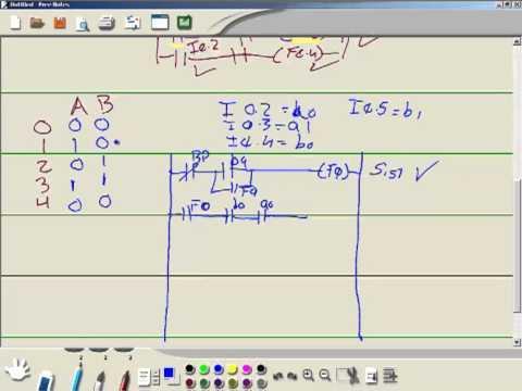 Rrevisión de errores comunes en la elaboración de diagramas de escalera con una metodologia