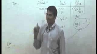 Whatsapp Funny Video - Indian School Most funniest video ever