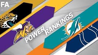 NFL Power Rankings Post Free Agency!   NFL Highlights