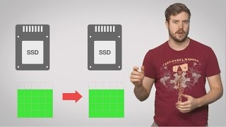 What are Drive Imaging and Drive Cloning?