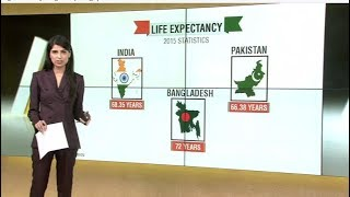 India, Pakistan, and Bangladesh: A study of contrast (WION Gravitas)