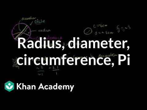 Xxx Mp4 Circles Radius Diameter Circumference And Pi Geometry Khan Academy 3gp Sex