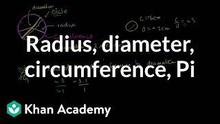 Circles: radius, diameter, circumference and Pi | Geometry | Khan Academy