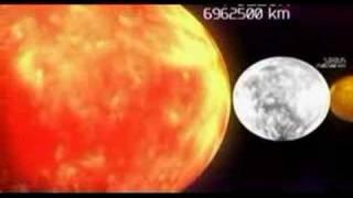 Planetas y estrellas a escala