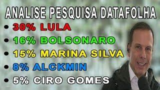Doria faz análise da nova pesquisa Datafolha para a Eleição Presidencial 2018