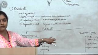 Marketing Mix and Elements of Marketing Mix 1 Product  Class XII Bussiness Studies by Ruby Singh
