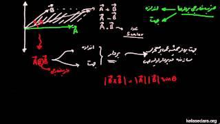 مغناطیس و القای مغناطیسی