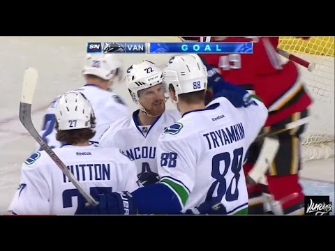 Tryamkin's Two NHL Goals both in Calgary