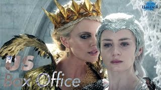 US Box Office ( 24 / 4 / 2016 )