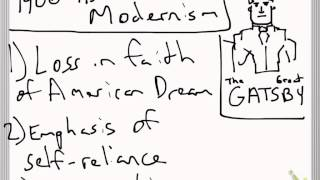 Mr. Davis English III 004 - American Literature Timeline