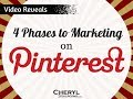 Pinterest For Business 2016 Increase Your Profits By Marketing On Pinterest